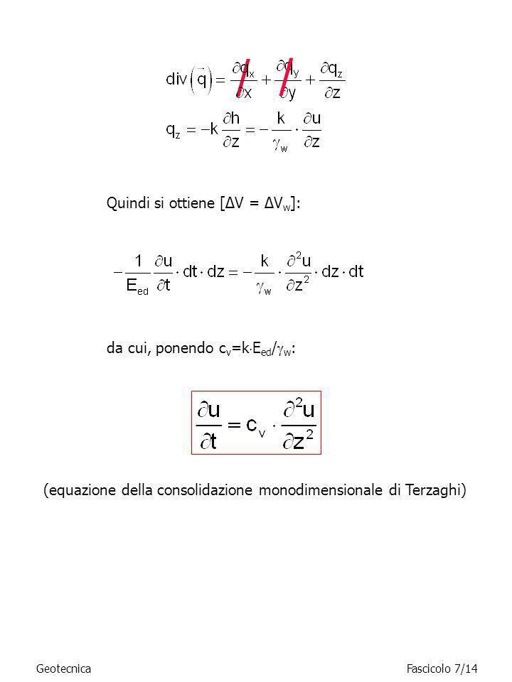 / / Quindi si ottiene [ΔV = ΔVw]: da cui, ponendo cv=kEed/w: